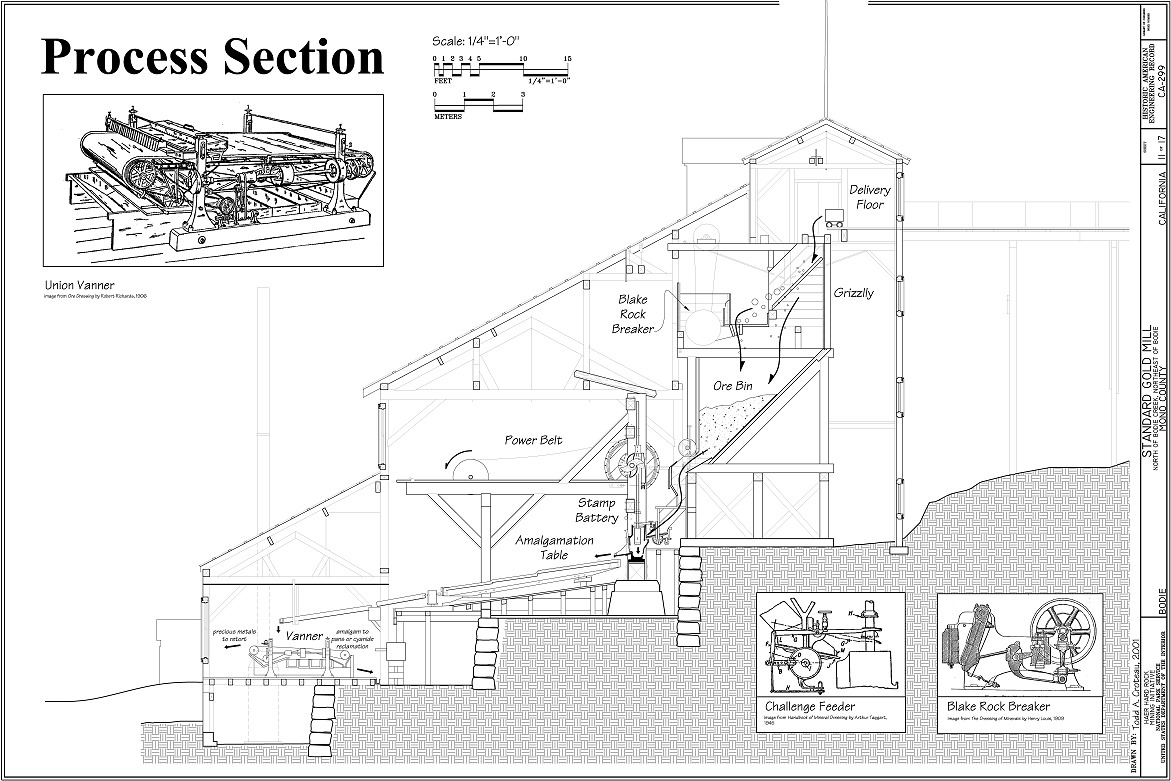 Stamp Mill Process Section - Historic American Engineering Record - National Park Service - Todd A. Croteau, 2001 | Bodie.com