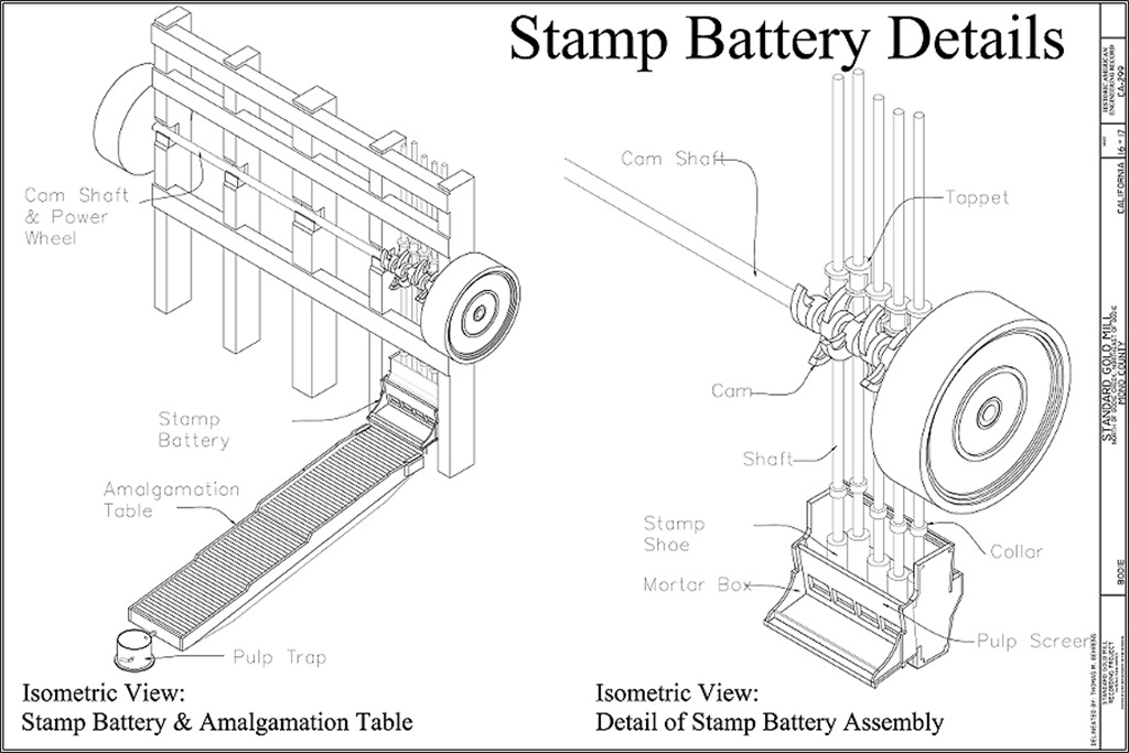 Stamp Battery Details - Historic American Engineering Record - National Park Service, Thomas M. Behrens | Bodie.com